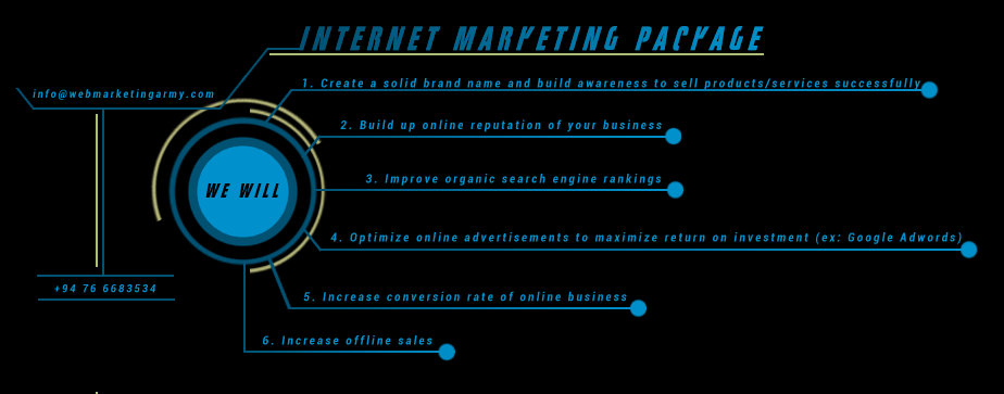 Internet Marketing Package