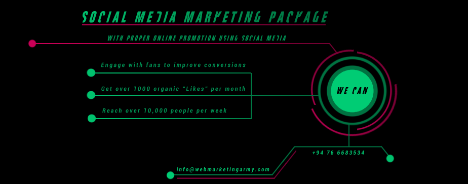 Social Media Marketing Package